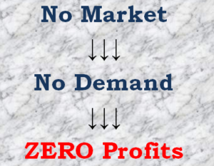 market is important